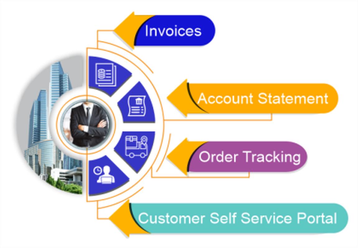 customer-portal_new